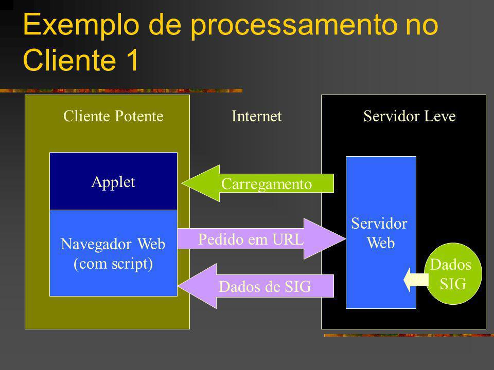 Exemplo de processamento no Cliente 1