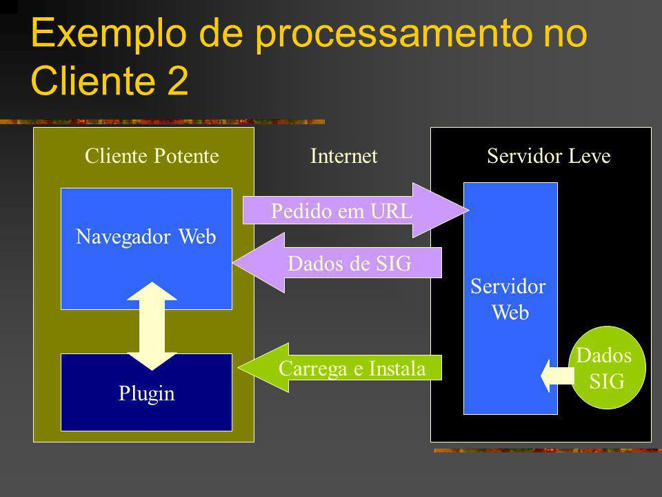 Exemplo de processamento no Cliente 2