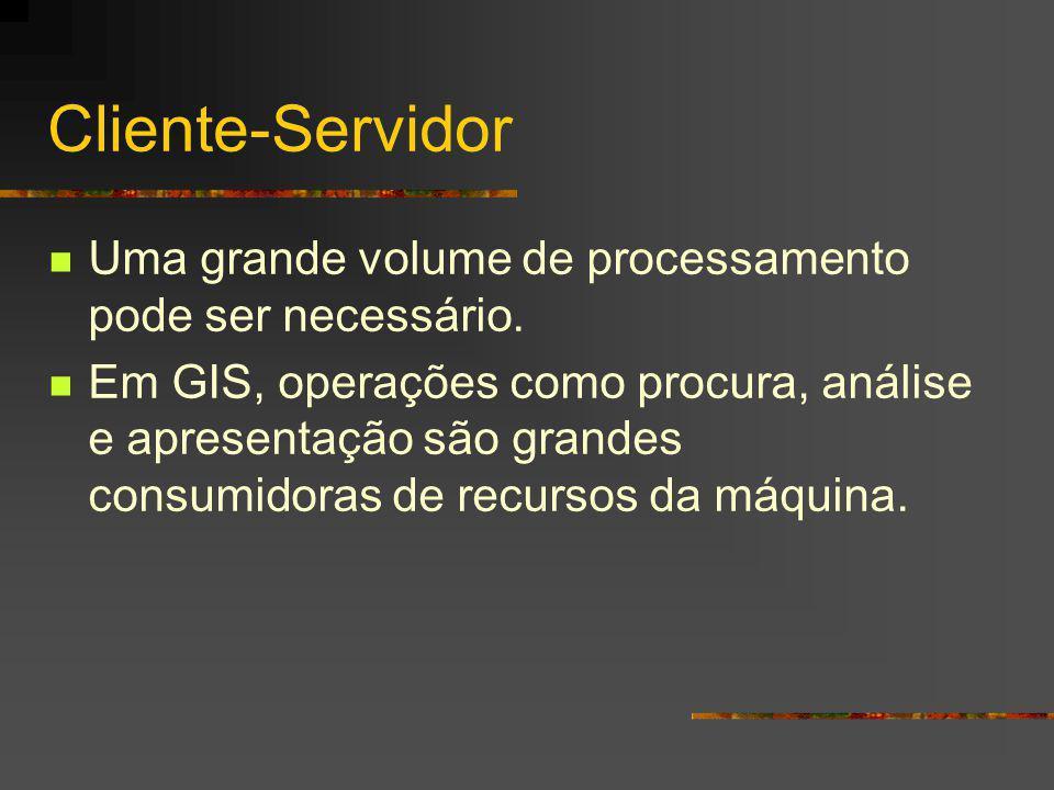Cliente-Servidor Uma grande volume de processamento pode ser necessário.