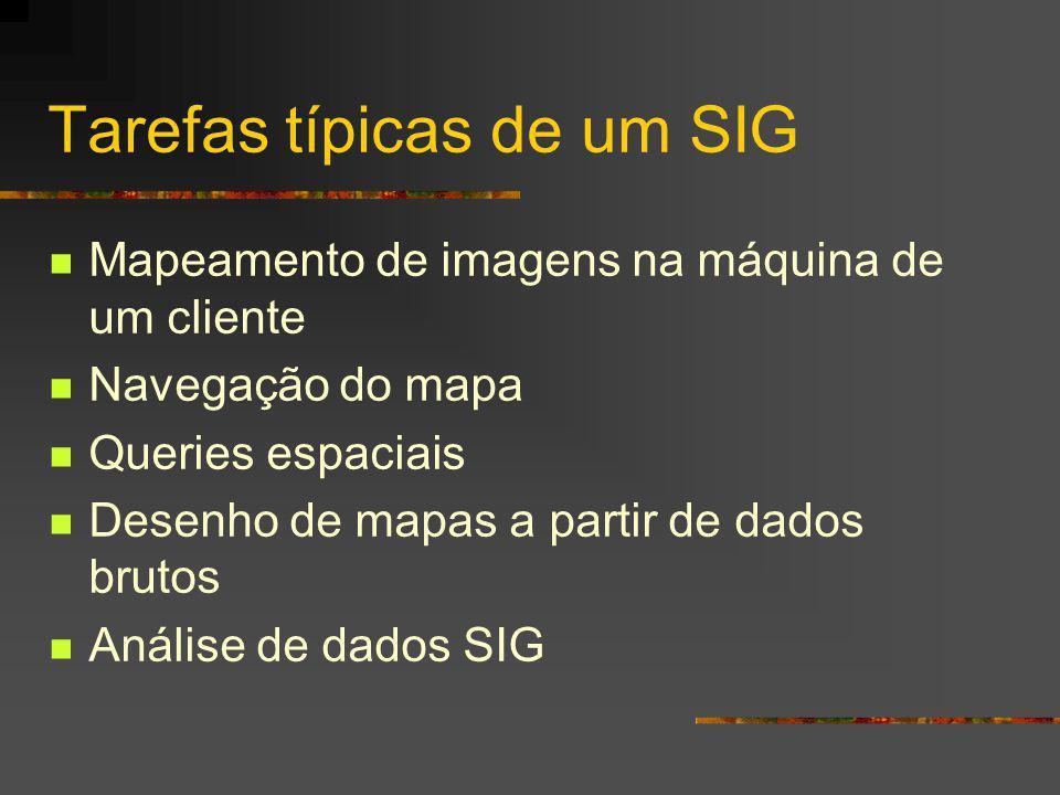 Tarefas típicas de um SIG