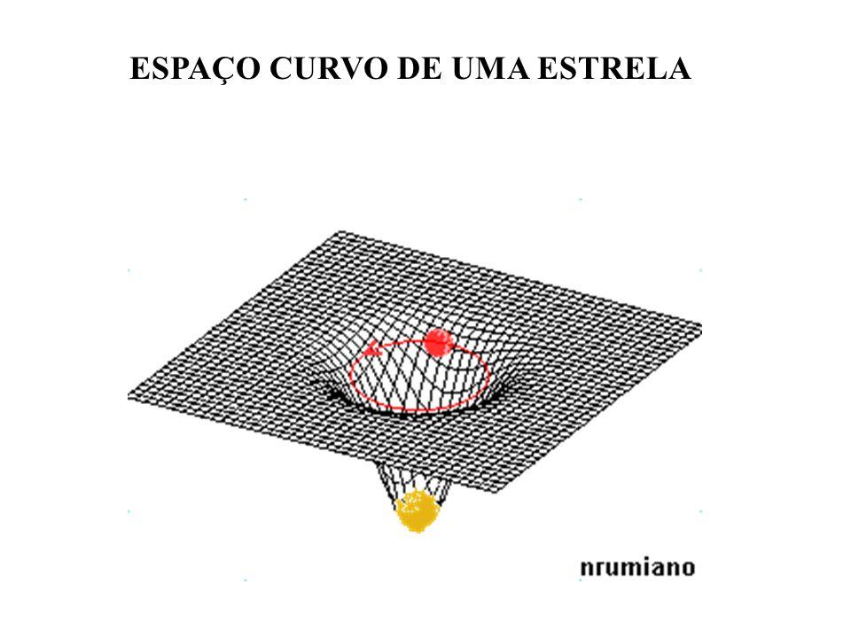 ESPAÇO CURVO DE UMA ESTRELA