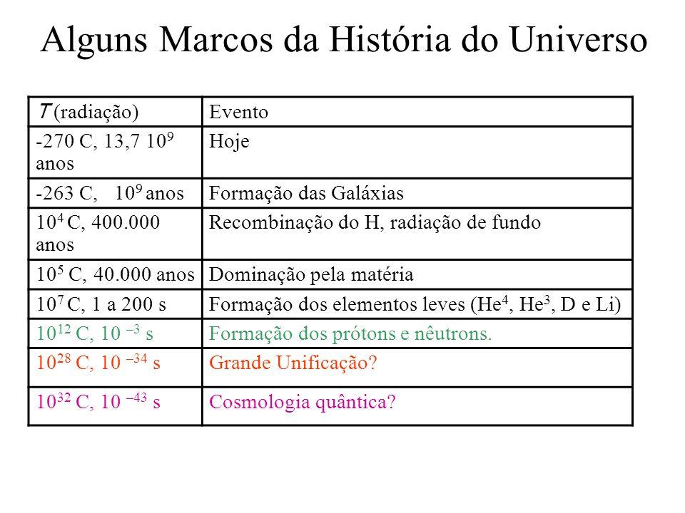 Alguns Marcos da História do Universo