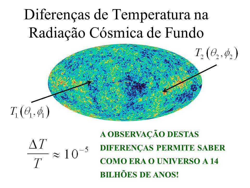 Diferenças de Temperatura na Radiação Cósmica de Fundo