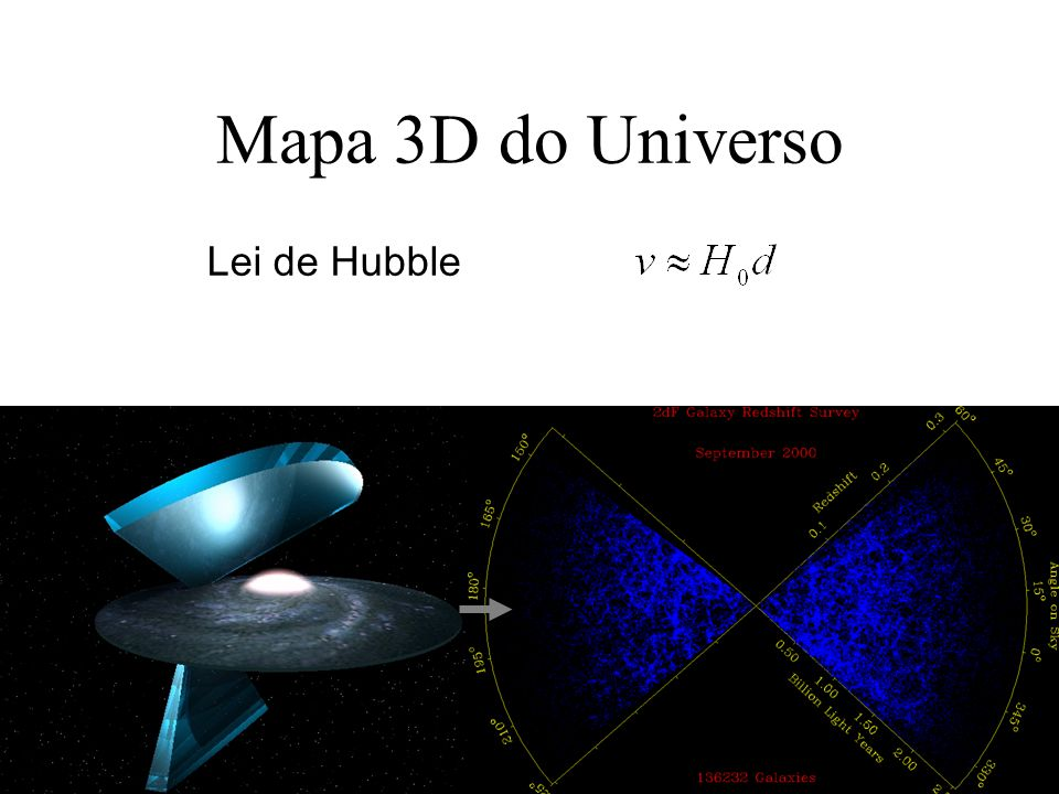 Mapa 3D do Universo Lei de Hubble