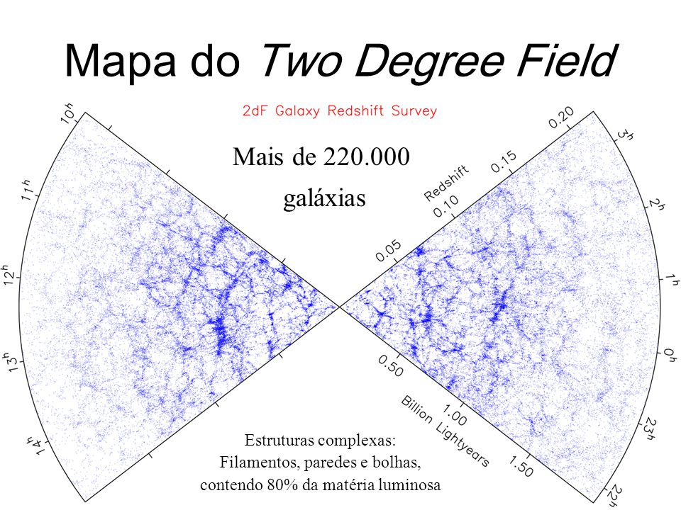 Mapa do Two Degree Field