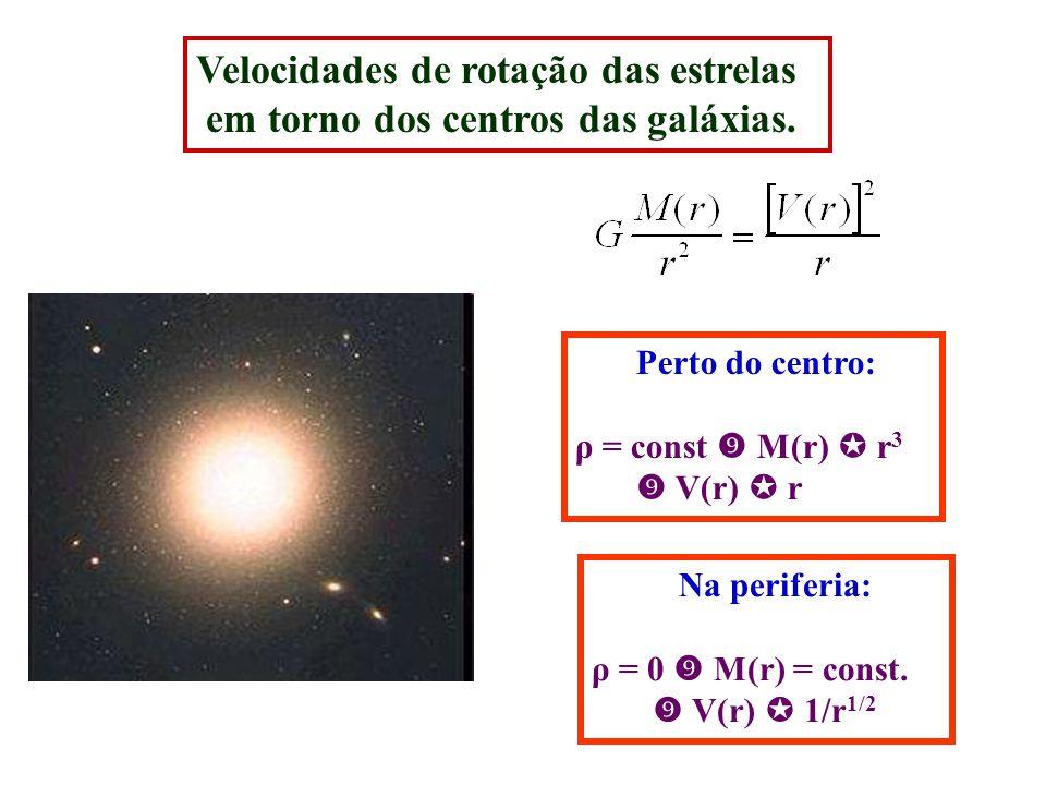 Velocidades de rotação das estrelas em torno dos centros das galáxias.