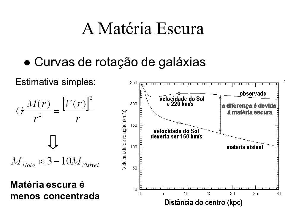 A Matéria Escura Curvas de rotação de galáxias Estimativa simples: