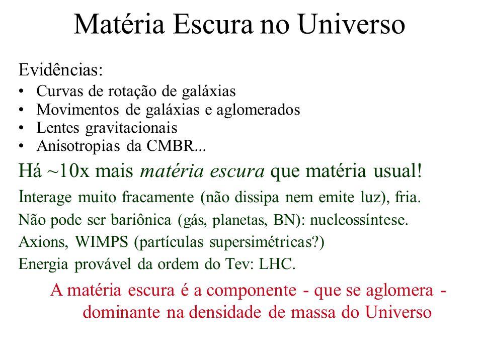 Matéria Escura no Universo
