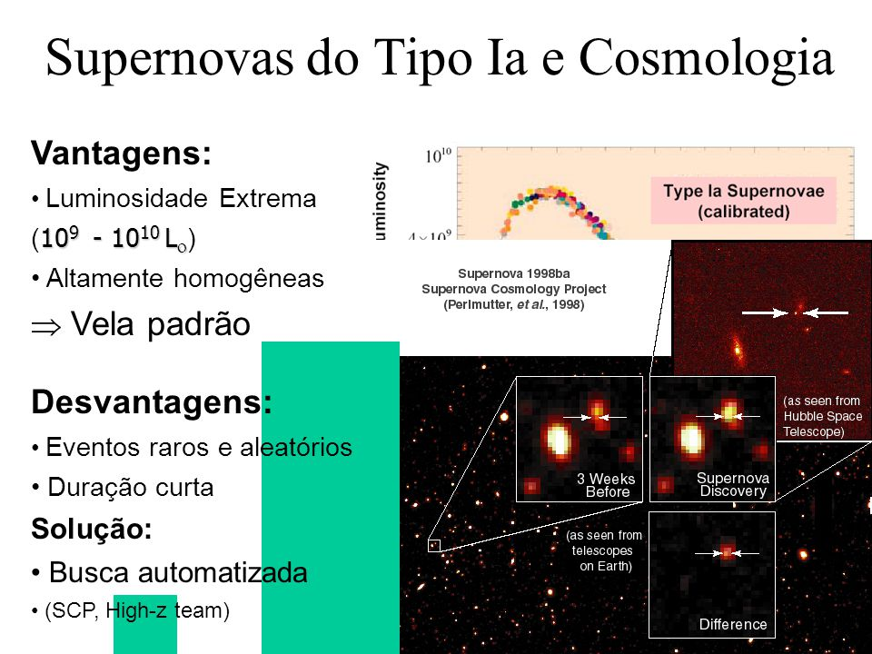 Supernovas do Tipo Ia e Cosmologia