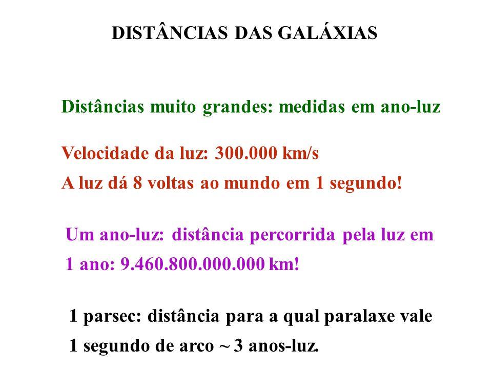 DISTÂNCIAS DAS GALÁXIAS