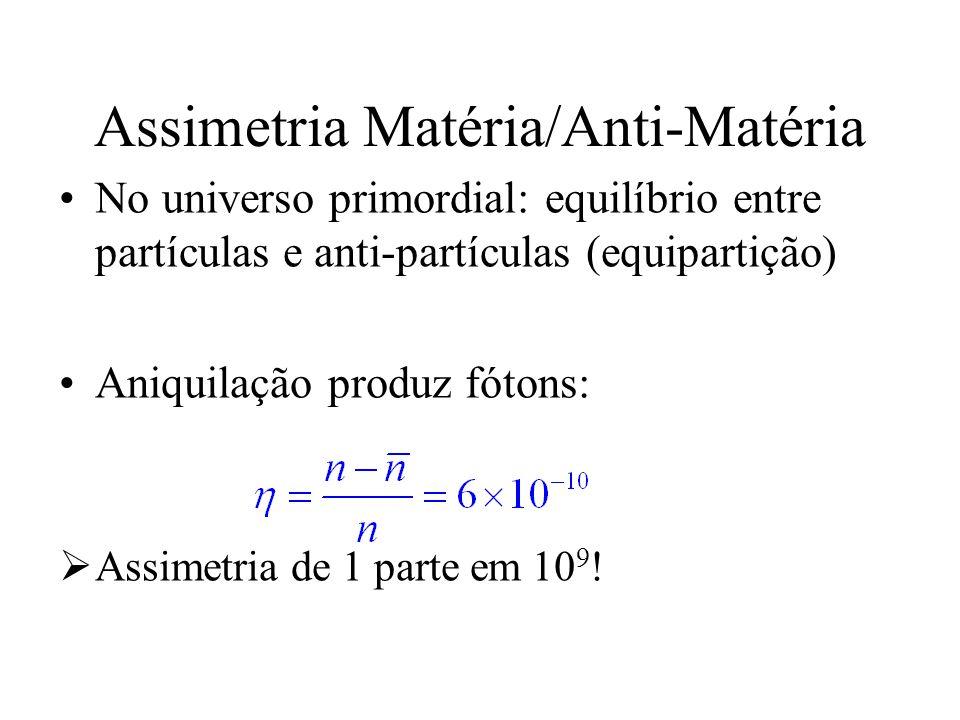 Assimetria Matéria/Anti-Matéria