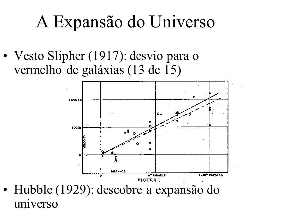 A Expansão do Universo Vesto Slipher (1917): desvio para o vermelho de galáxias (13 de 15) Hubble (1929): descobre a expansão do universo.