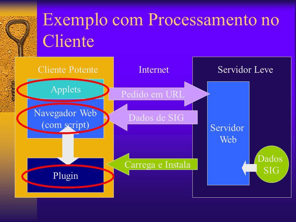 Exemplo com Processamento no Cliente