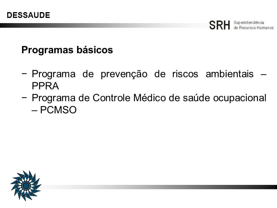 − Programa de prevenção de riscos ambientais – PPRA