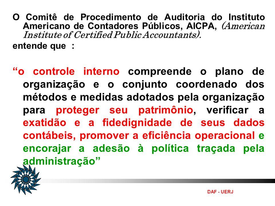 O Comitê de Procedimento de Auditoria do Instituto Americano de Contadores Públicos, AICPA, (American Institute of Certified Public Accountants).