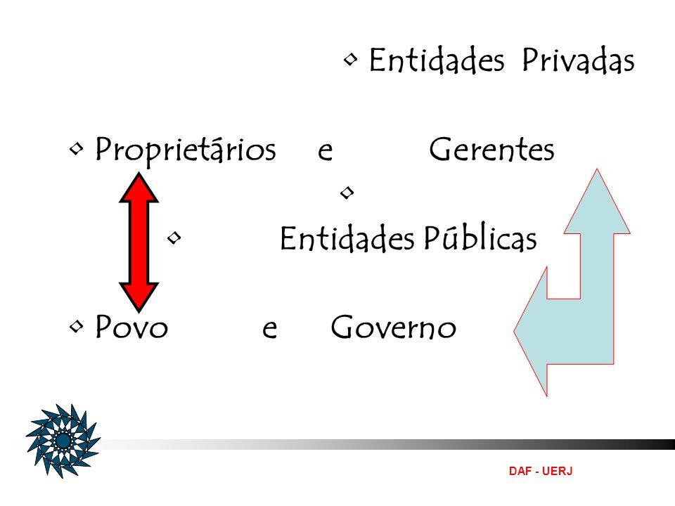 Proprietários e Gerentes Entidades Públicas Povo e Governo