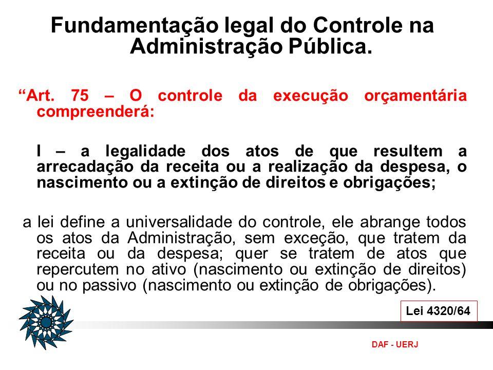Fundamentação legal do Controle na Administração Pública.
