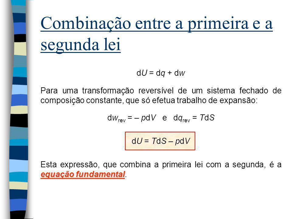 dwrev = – pdV e dqrev = TdS
