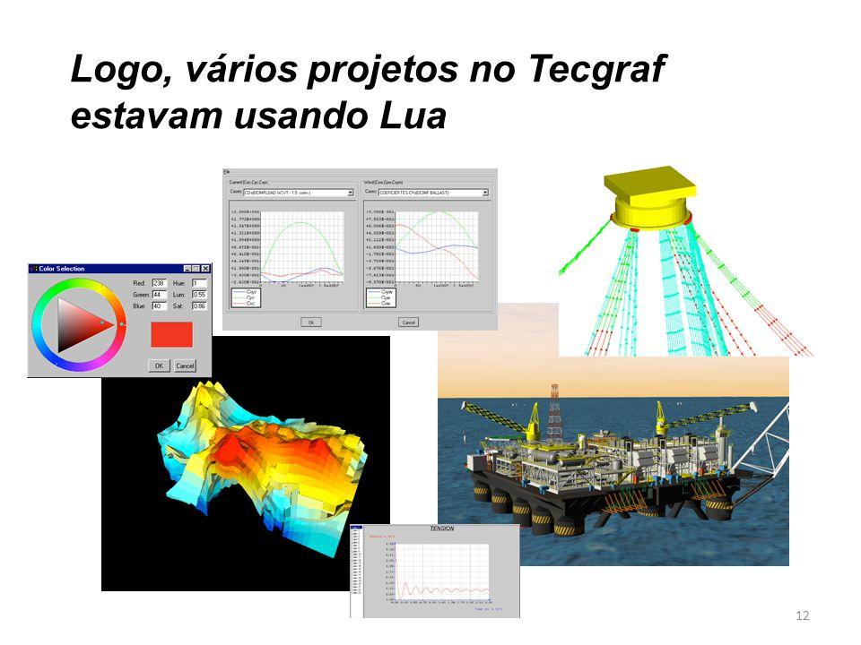 Logo, vários projetos no Tecgraf estavam usando Lua