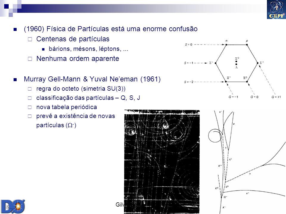 (1960) Física de Partículas está uma enorme confusão