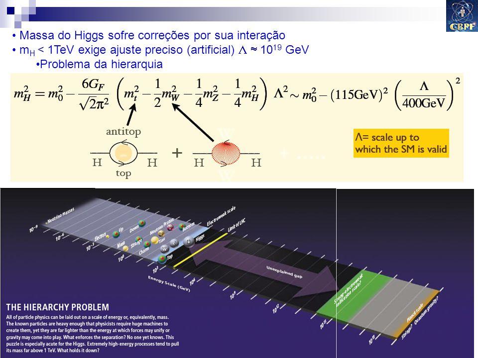 Massa do Higgs sofre correções por sua interação