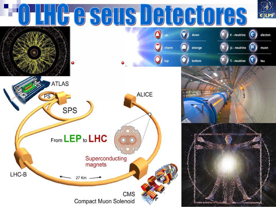 O LHC e seus Detectores Gilvan A. Alves 2009
