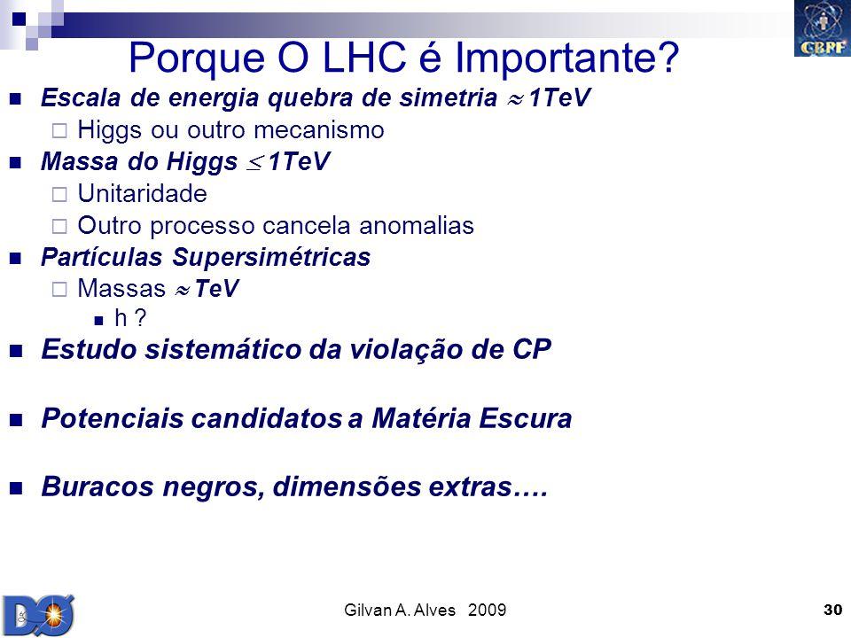 Porque O LHC é Importante
