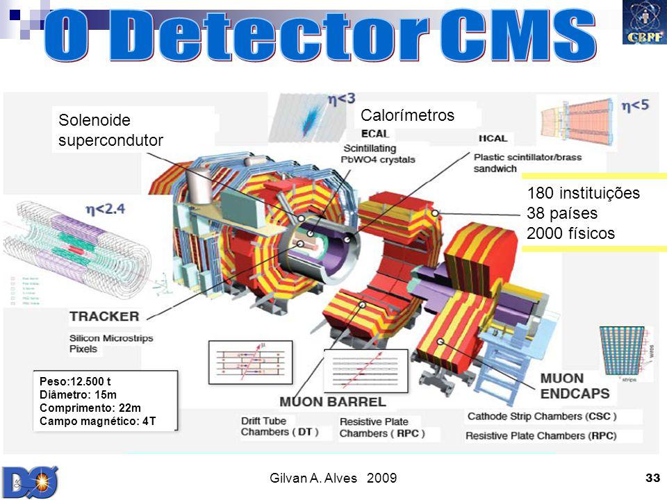 O Detector CMS Calorímetros Solenoide supercondutor 180 instituições
