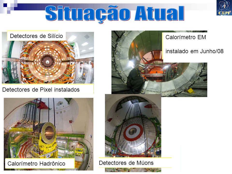 Situação Atual Detectores de Silício Calorímetro EM