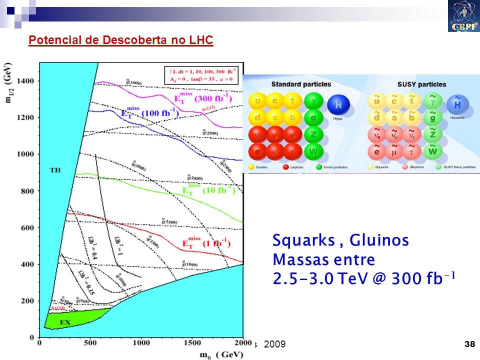 Potencial de Descoberta no LHC