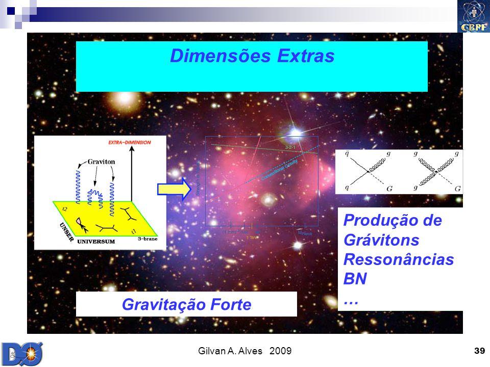Dimensões Extras Produção de Grávitons Ressonâncias BN …