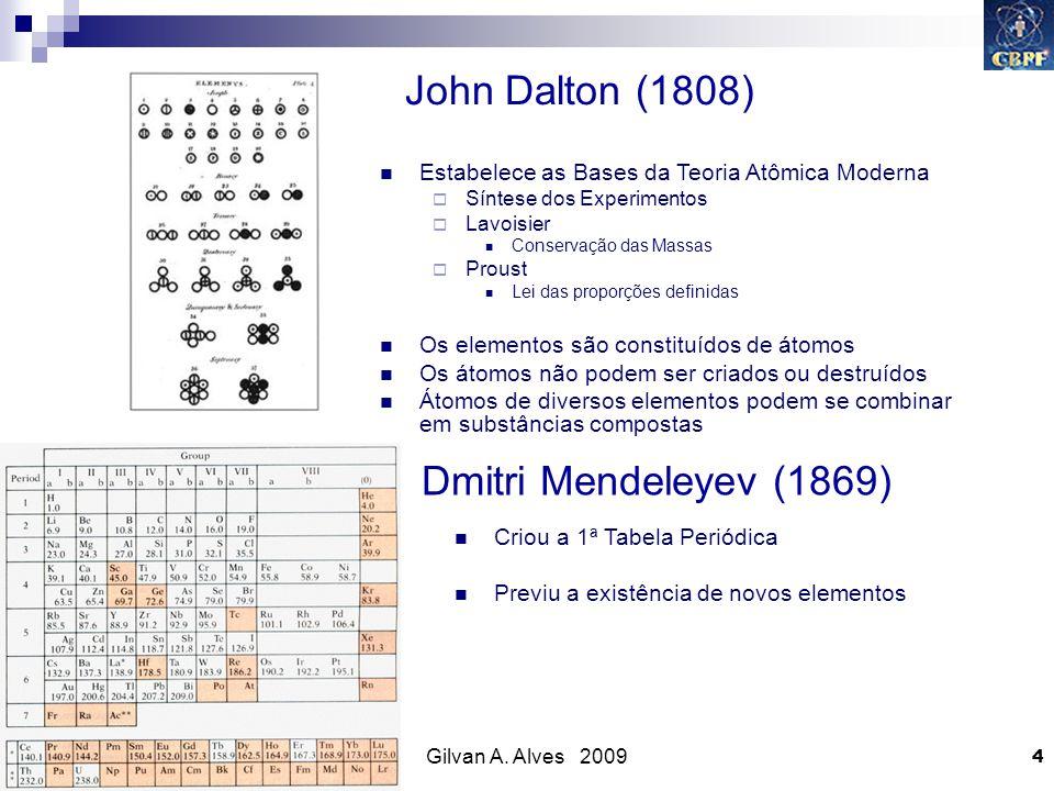 John Dalton (1808) Dmitri Mendeleyev (1869)