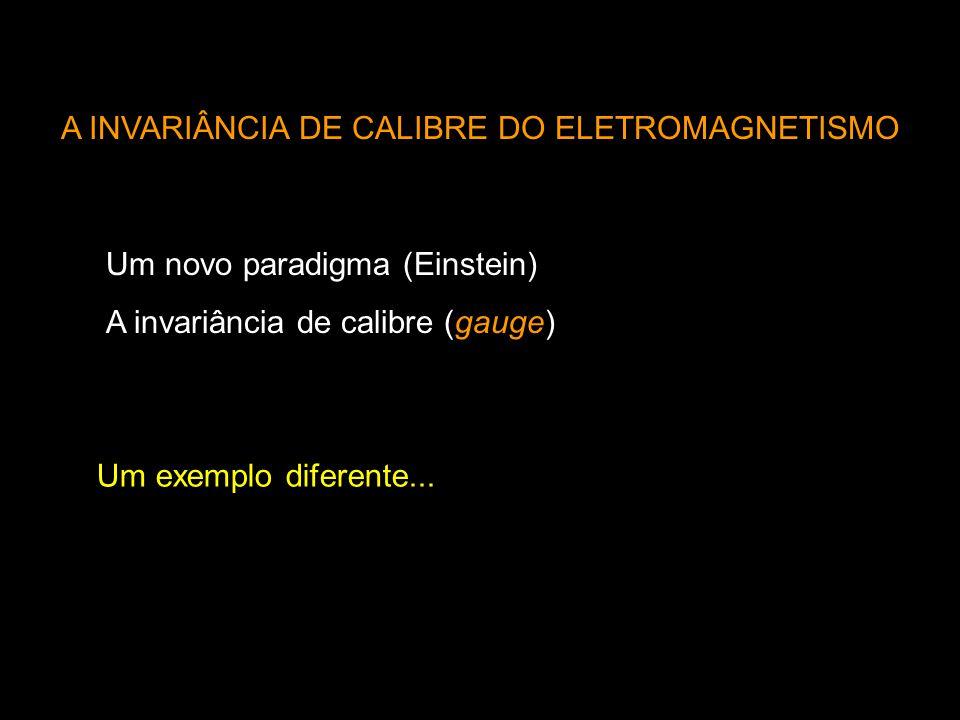 A INVARIÂNCIA DE CALIBRE DO ELETROMAGNETISMO