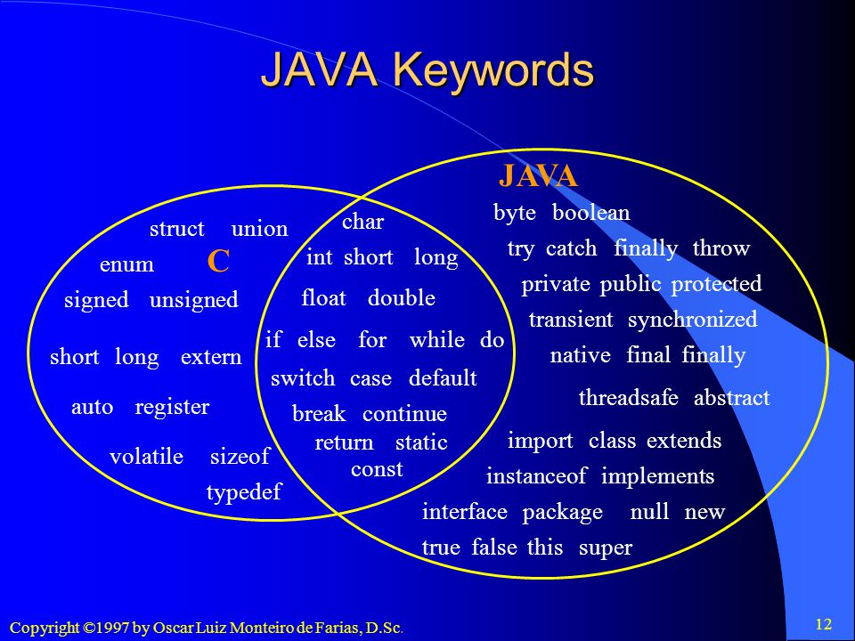 JAVA Keywords JAVA C byte boolean char struct union
