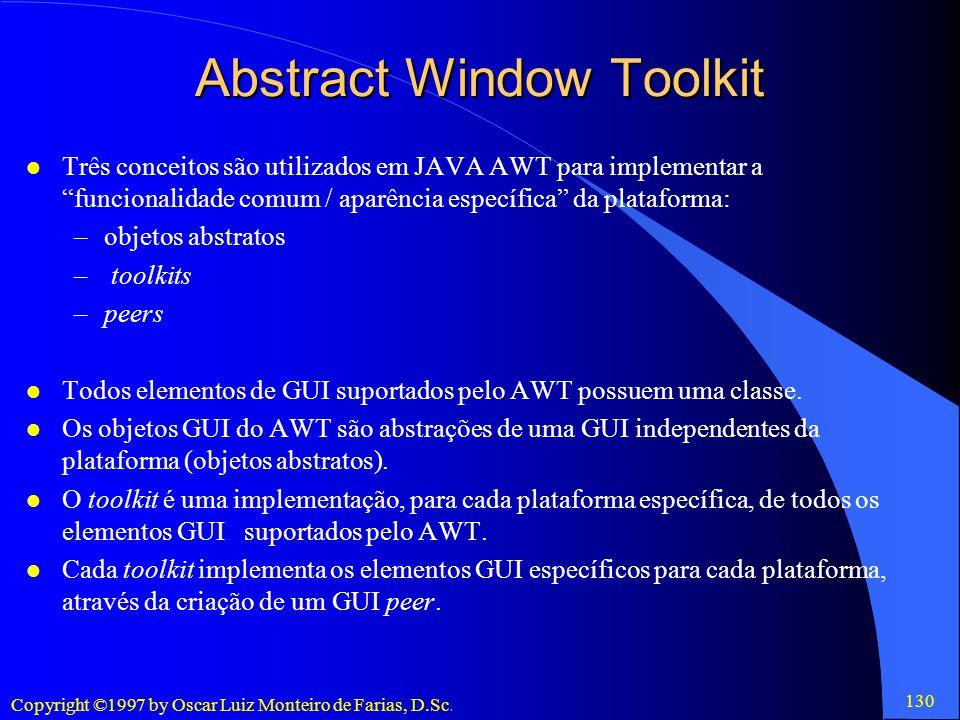 Abstract Window Toolkit