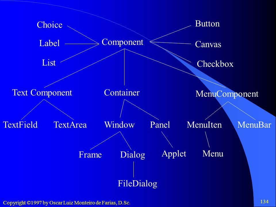 Choice Button. Label. Component. Canvas. List. Checkbox. Text Component. Container. MenuComponent.