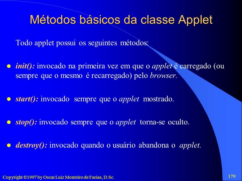 Métodos básicos da classe Applet