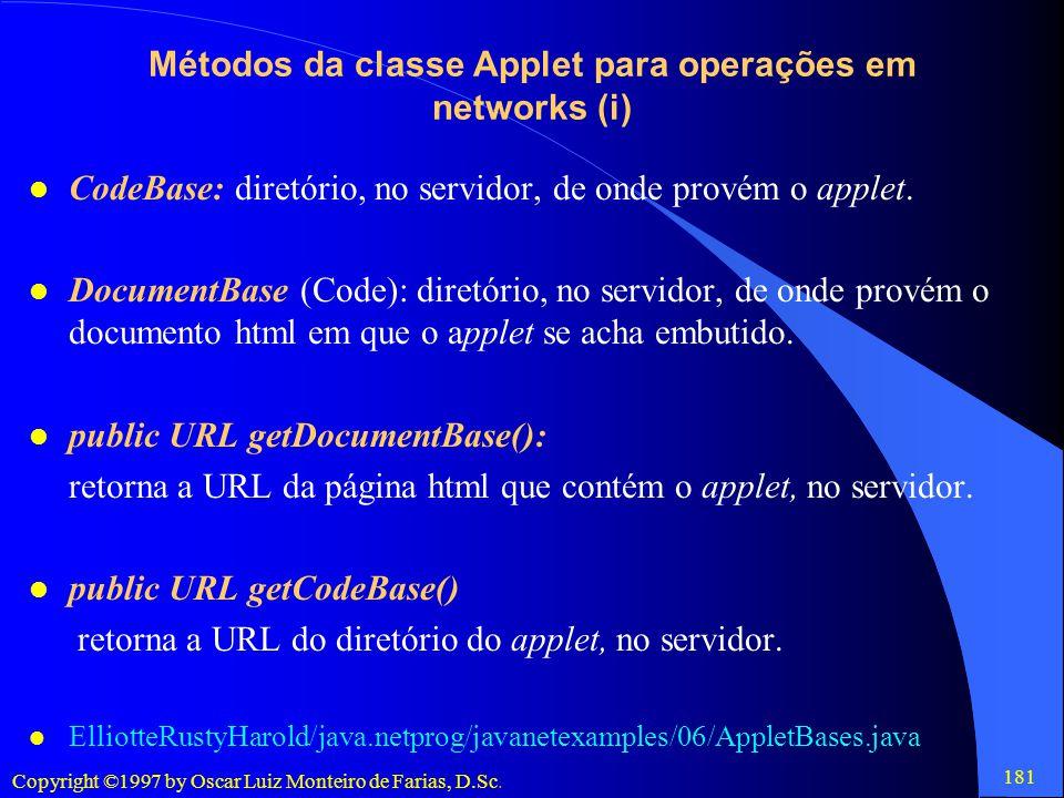 Métodos da classe Applet para operações em networks (i)