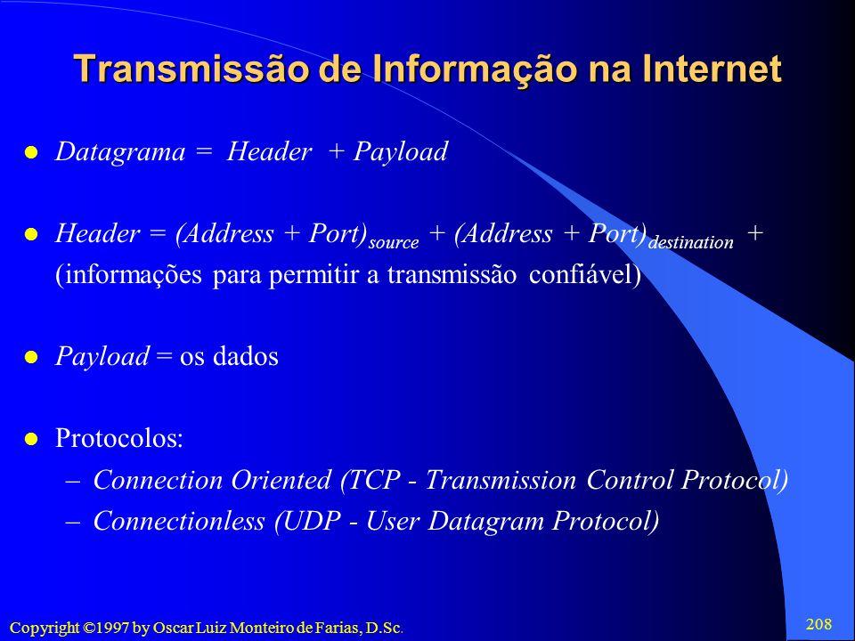 Transmissão de Informação na Internet