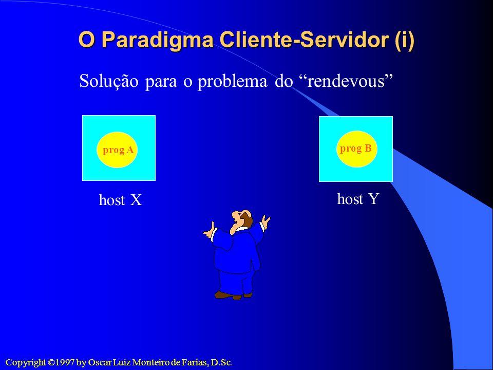 O Paradigma Cliente-Servidor (i)