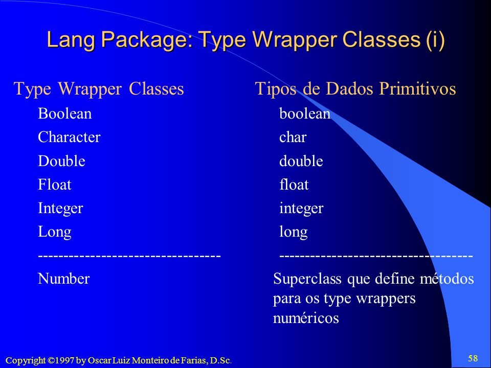 Lang Package: Type Wrapper Classes (i)