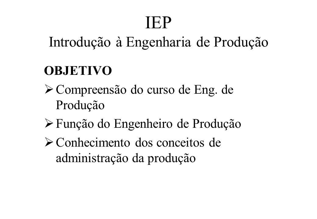 IEP Introdução à Engenharia de Produção