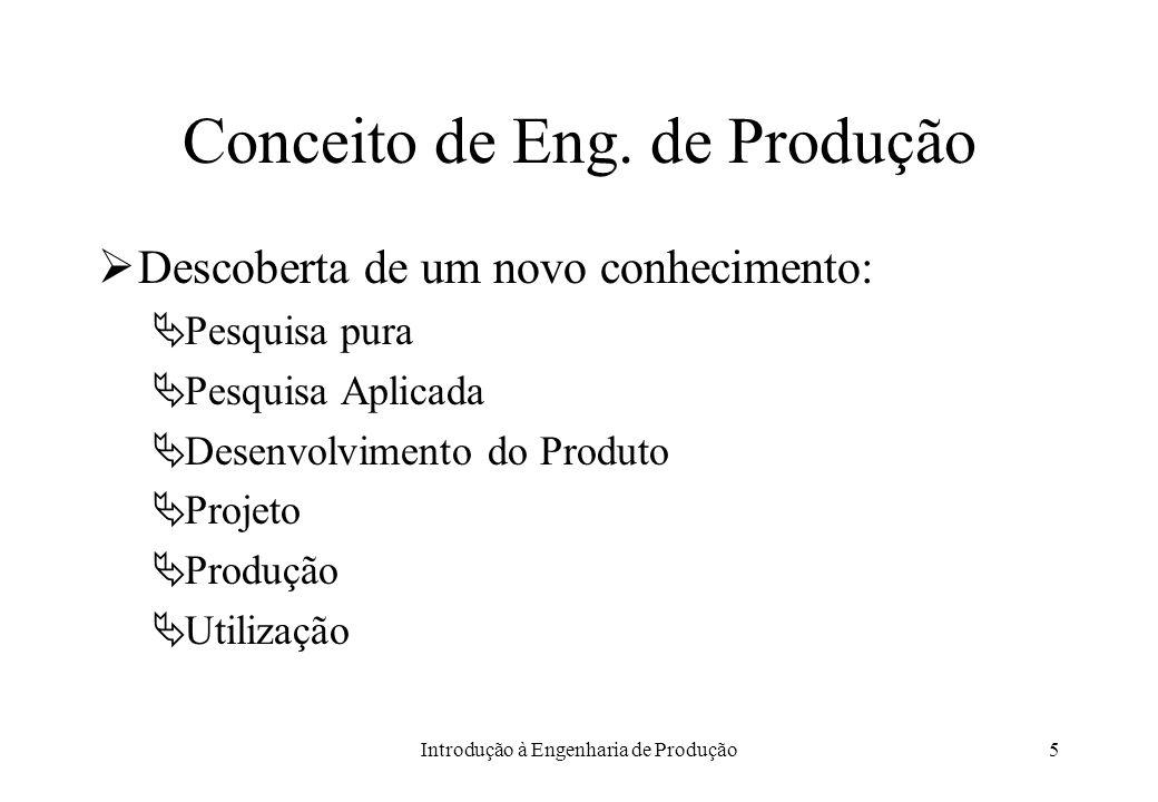 Conceito de Eng. de Produção
