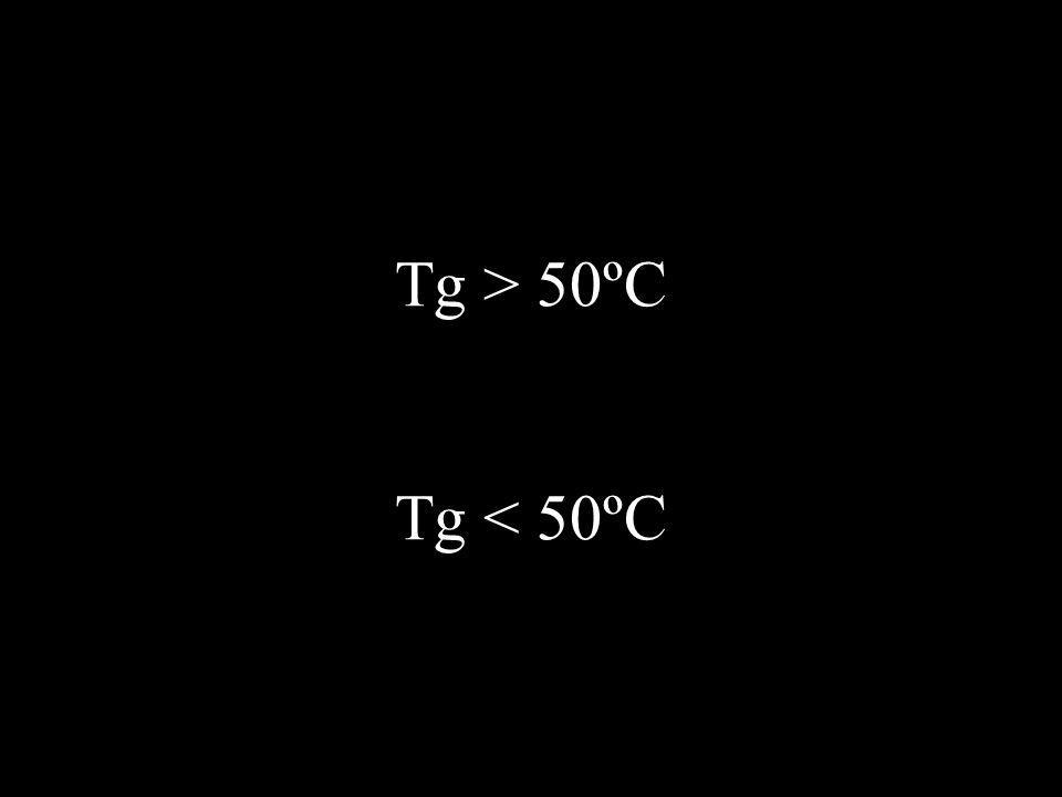 Tg > 50ºC Tg < 50ºC