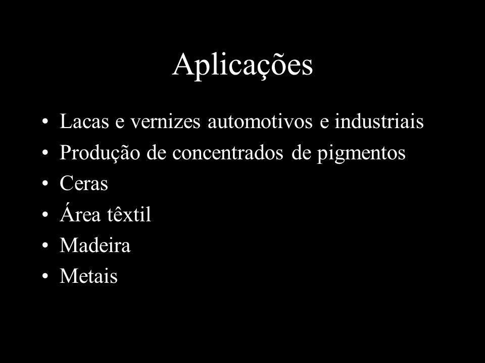 Aplicações Lacas e vernizes automotivos e industriais