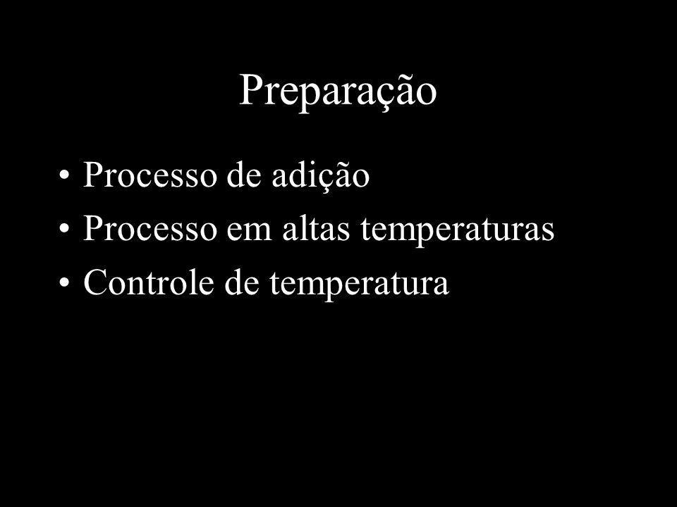 Preparação Processo de adição Processo em altas temperaturas