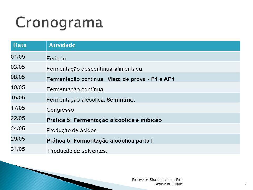 Cronograma Data Atividade 01/05 Feriado 03/05
