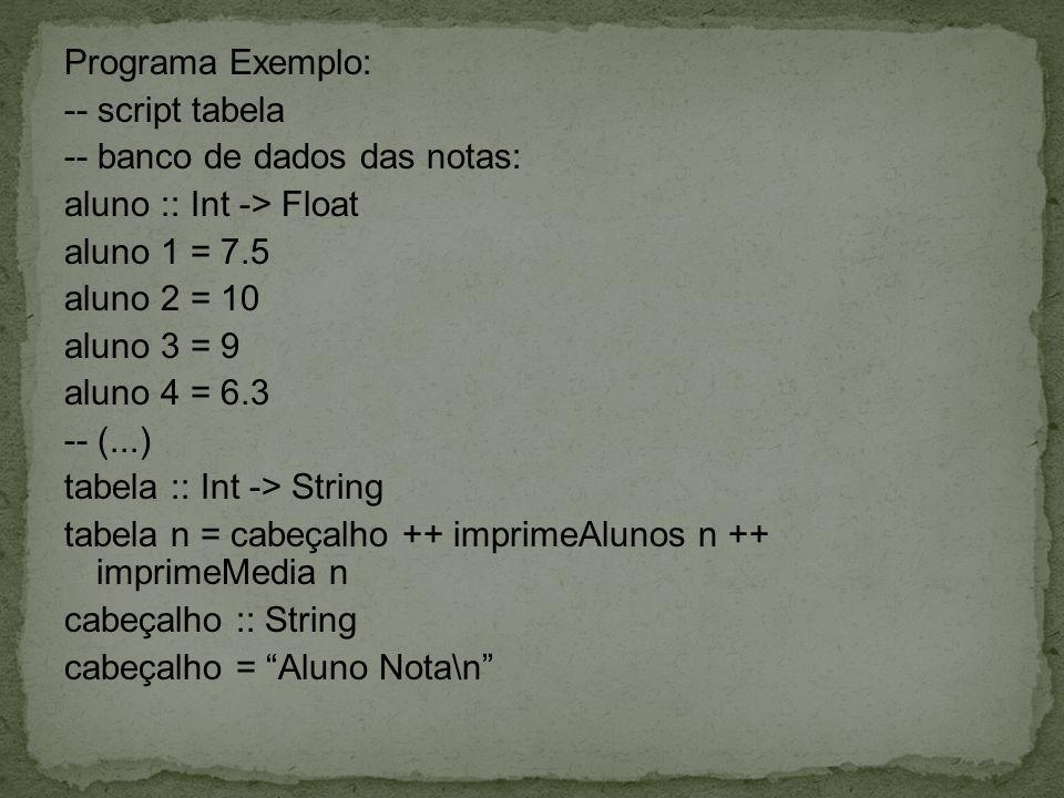 Programa Exemplo: -- script tabela -- banco de dados das notas: aluno :: Int -> Float aluno 1 = 7.5 aluno 2 = 10 aluno 3 = 9 aluno 4 = 6.3 -- (...) tabela :: Int -> String tabela n = cabeçalho ++ imprimeAlunos n ++ imprimeMedia n cabeçalho :: String cabeçalho = Aluno Nota\n