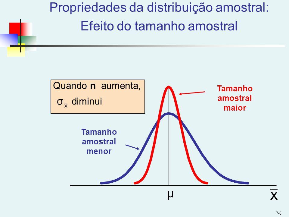 Propriedades da distribuição amostral: Efeito do tamanho amostral