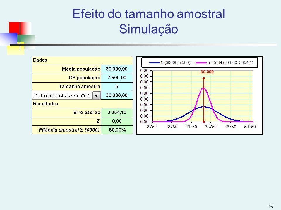 Efeito do tamanho amostral Simulação